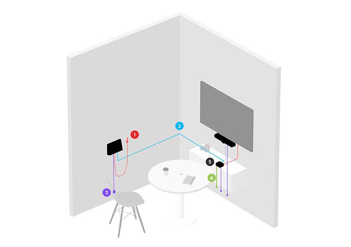diskusionsraum-konferenz-1-microsoft-rooms-logitech-meeting-verkabelung-WeDoDs