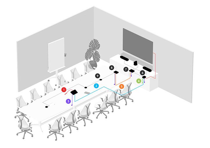 grosser-konferenzraum-4-microsoft-rooms-logitech-meeting-verkabelung-WeDoDs