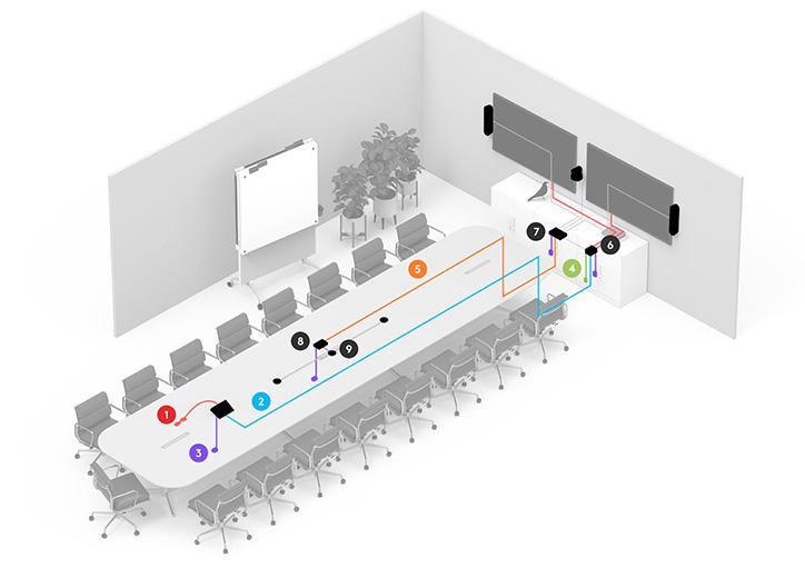 sitzungssaal-konferenzraum-5-microsoft-rooms-logitech-meeting-verkabelung-WeDoDs
