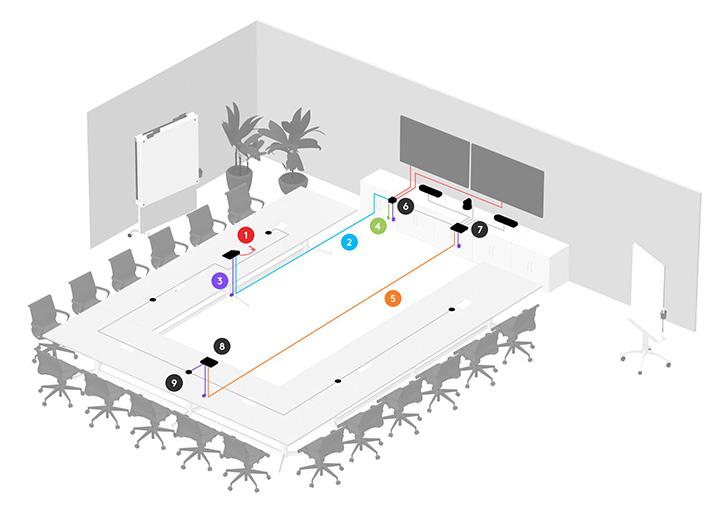 u-konferenztisch-6-microsoft-rooms-logitech-meeting-verkabelung-WeDoDs